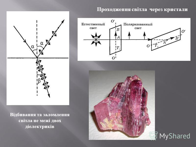 Відбивання та заломлення світла не межі двох діелектриків Проходження світла через кристали