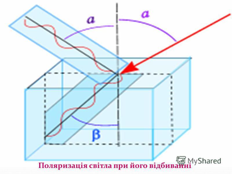 СПОСОБИ ОТРИМАННЯ ПОЛЯРИЗОВАНОГО СВІТЛА Поляризація світла при відбиванні від поверхні діелектриків. Закон Брюстера (1815) Брюстер встановив, що при певному куті падіння променя на діелектричну пластинку (скло), відбитий промінь буде максимально поля