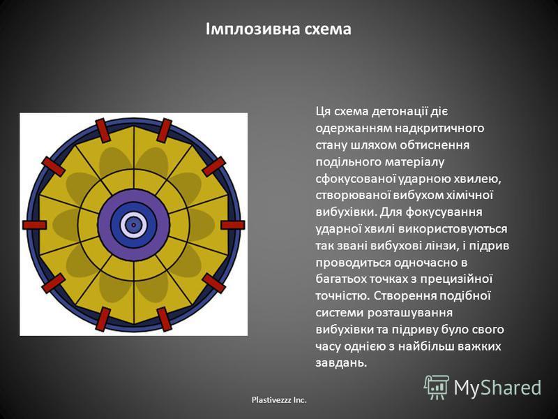 Імплозивна схема Ця схема детонації діє одержанням надкритичного стану шляхом обтиснення подільного матеріалу сфокусованої ударною хвилею, створюваної вибухом хімічної вибухівки. Для фокусування ударної хвилі використовуються так звані вибухові лінзи