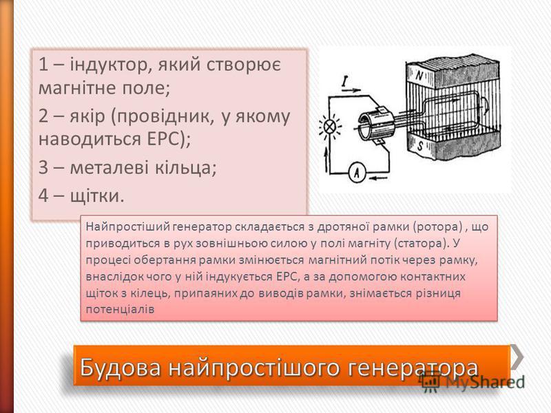 1 – індуктор, який створює магнітне поле; 2 – якір (провідник, у якому наводиться ЕРС); 3 – металеві кільца; 4 – щітки. Найпростіший генератор складається з дротяної рамки (ротора), що приводиться в рух зовнішньою силою у полі магніту (статора). У пр