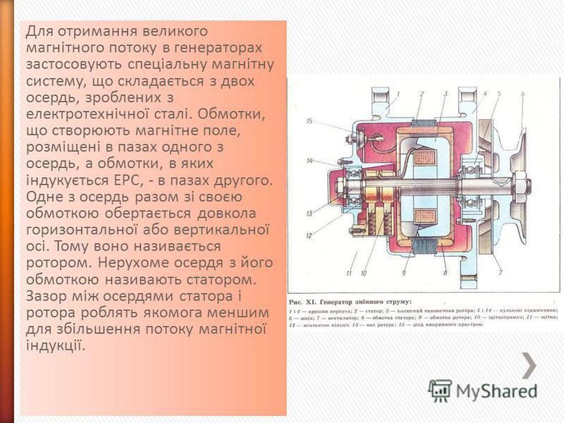 Для отримання великого магнітного потоку в генераторах застосовують спеціальну магнітну систему, що складається з двох осердь, зроблених з електротехнічної сталі. Обмотки, що створюють магнітне поле, розміщені в пазах одного з осердь, а обмотки, в як