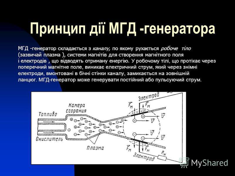 Принцип дії МГД -генератора МГД -генератор складається з каналу, по якому рухається робоче тіло (зазвичай плазма ), системи магнітів для створення магнітного поля і електродів, що відводять отриману енергію. У робочому тілі, що протікає через попереч