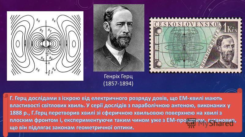 Генріх Герц (1857-1894)