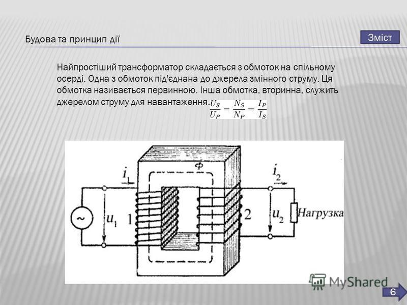 6 Будова та принцип дії Найпростіший трансформатор складається з обмоток на спільному осерді. Одна з обмоток під'єднана до джерела змінного струму. Ця обмотка називається первинною. Інша обмотка, вторинна, служить джерелом струму для навантаження.