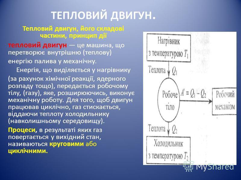 ТЕПЛОВИЙ ДВИГУН. Тепловий двигун, його складові частини, принцип дії тепловий двигун це машина, що перетворює внутрішню (теплову) енергію палива у механічну. Енергія, що виділяється у нагрівнику (за рахунок хімічної реакції, ядерного розпаду тощо), п