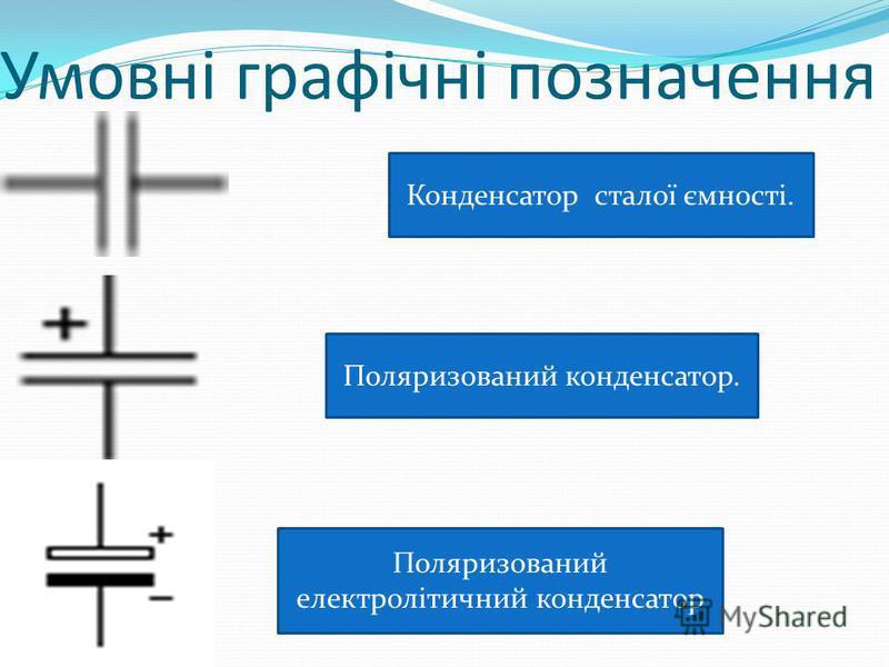 Умовні графічні позначення Конденсатор сталої ємності. Поляризований конденсатор. Поляризований електролітичний конденсатор