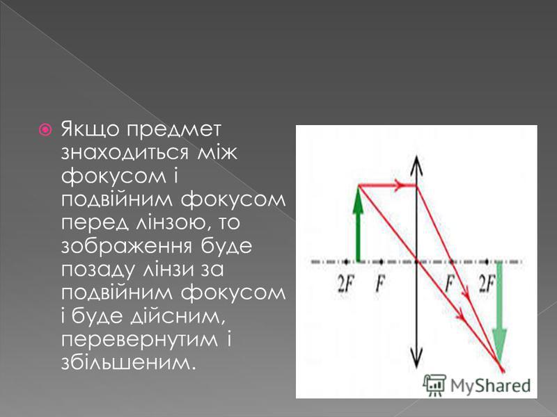 Якщо предмет знаходиться між фокусом і подвійним фокусом перед лінзою, то зображення буде позаду лінзи за подвійним фокусом і буде дійсним, перевернутим і збільшеним.