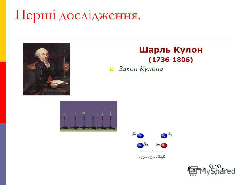 Перші дослідження. Шарль Кулон (1736-1806) Закон Кулона