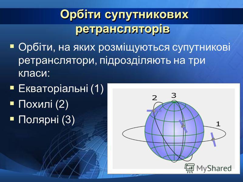 Орбіти супутникових ретрансляторів Орбіти, на яких розміщуються супутникові ретранслятори, підрозділяють на три класи: Екваторіальні (1) Похилі (2) Полярні (3)