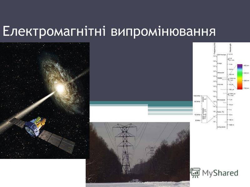 Електромагнітні випромінювання