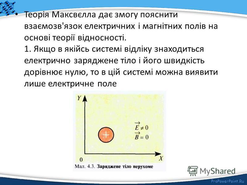 ProPowerPoint.Ru Магнітоелектрична індукція Явище магнітоелектричної індукції це поява магнітного поля при зміні електричного поля. Фундаментальним висновком з теорії Максвєлла є передбачення, що мають існувати електромагнітні хвилі, швидкість пошире