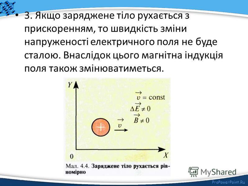 ProPowerPoint.Ru 2. Якщо заряджене тіло в деякій системі рухається рівномірно, то в цій системі, крім електричного, спостерігається ще й магнітне поле