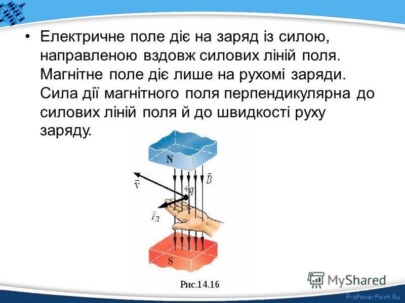 ProPowerPoint.Ru Дія електромагнітного поля на заряджені тіла описується в класичному наближенні допомогою сили Лоренца. Си́ла Ло́ренца сила, що діє на електричний заряд, який перебуває у електромагнітному