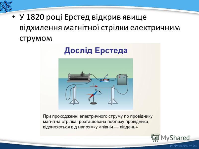 ProPowerPoint.Ru Електричне поле діє на заряд із силою, направленою вздовж силових ліній поля. Магнітне поле діє лише на рухомі заряди. Сила дії магнітного поля перпендикулярна до силових ліній поля й до швидкості руху заряду.
