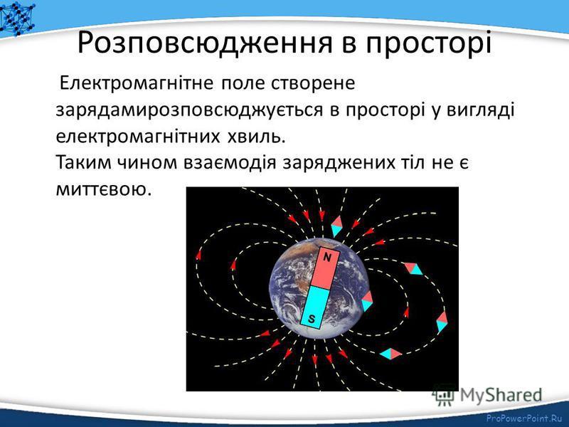 ProPowerPoint.Ru Електромагнітне поле це поле, яке описує електромагнітну взаємодію між фізичними тілами. Розділ фізики, який вивчає електромагнітне поле, називається електродинамікою. Постійні електричні поля вивчаються електростатикою, а галузь фіз