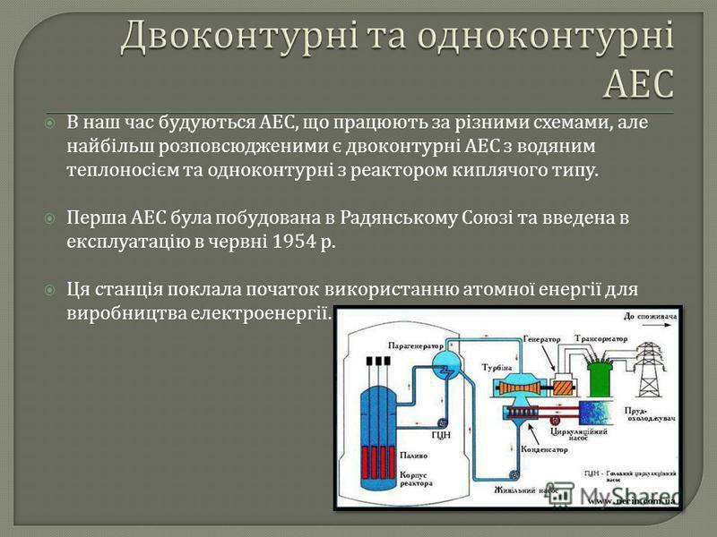 В наш час будуються АЕС, що працюють за різними схемами, але найбільш розповсюдженими є двоконтурні АЕС з водяним теплоносієм та одноконтурні з реактором киплячого типу. Перша АЕС була побудована в Радянському Союзі та введена в експлуатацію в червні