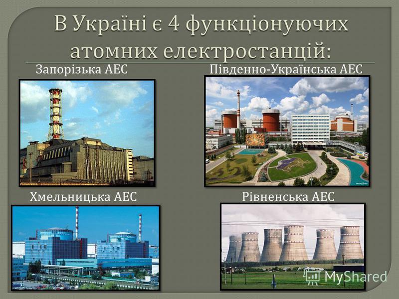 Запорізька АЕС Південно - Українська АЕС Хмельницька АЕС Рівненська АЕС