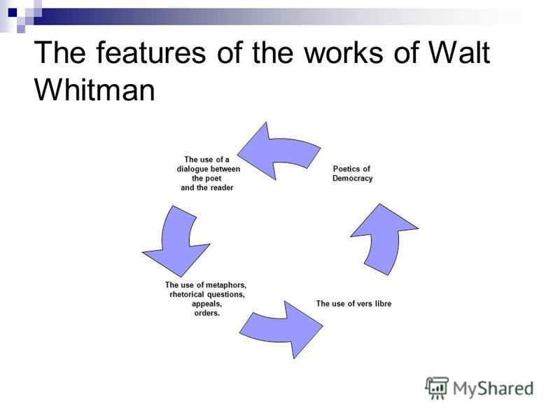 The features of the works of Walt Whitman The use of a dialogue between dialogue between the poet the poet and the reader The use of metaphors, rhetorical questions, appeals, appeals,orders. The use of vers libre Poetics of Democracy