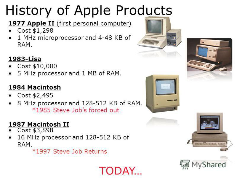 1977 Apple II (first personal computer) Cost $1,298 1 MHz microprocessor and 4-48 KB of RAM. 1983-Lisa Cost $10,000 5 MHz processor and 1 MB of RAM. 1984 Macintosh Cost $2,495 8 MHz processor and 128-512 KB of RAM. *1985 Steve Jobs forced out 1987 Ma