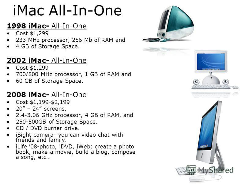 iMac All-In-One 1998 iMac- All-In-One Cost $1,299 233 MHz processor, 256 Mb of RAM and 4 GB of Storage Space. 2002 iMac- All-In-One Cost $1,299 700/800 MHz processor, 1 GB of RAM and 60 GB of Storage Space. 2008 iMac- All-In-One Cost $1,199-$2,199 20