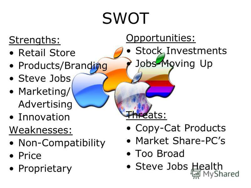SWOT Strengths: Retail Store Products/Branding Steve Jobs Marketing/ Advertising Innovation Weaknesses: Non-Compatibility Price Proprietary Opportunities: Stock Investments Jobs-Moving Up Threats: Copy-Cat Products Market Share-PCs Too Broad Steve Jo
