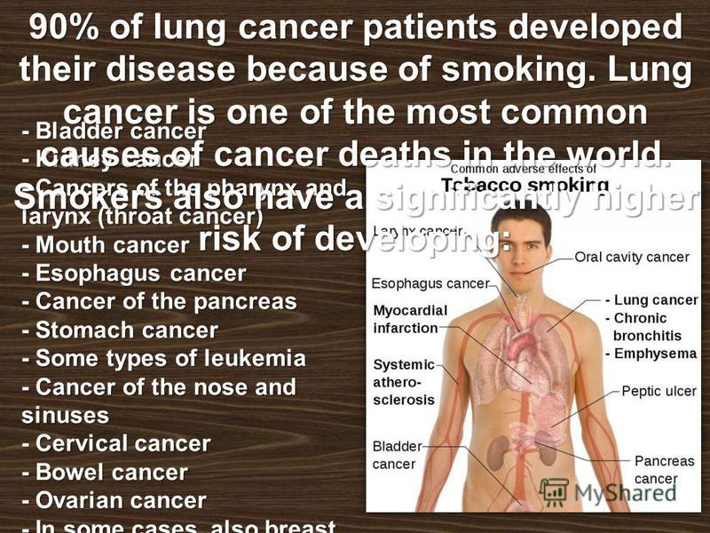 - Bladder cancer - Kidney cancer - Cancers of the pharynx and larynx (throat cancer) - Mouth cancer - Esophagus cancer - Cancer of the pancreas - Stomach cancer - Some types of leukemia - Cancer of the nose and sinuses - Cervical cancer - Bowel cance