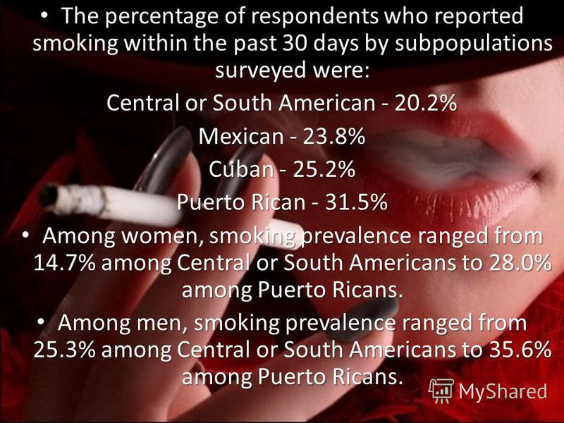 The percentage of respondents who reported smoking within the past 30 days by subpopulations surveyed were: The percentage of respondents who reported smoking within the past 30 days by subpopulations surveyed were: Central or South American - 20.2%