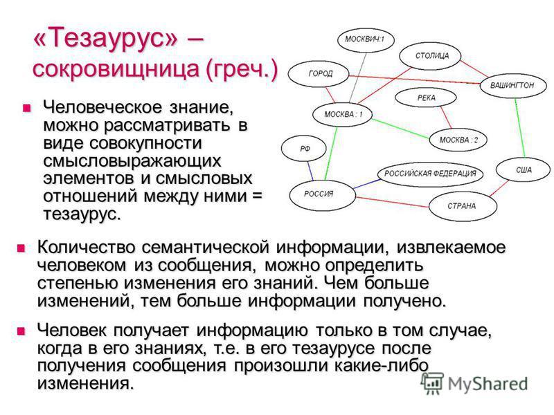 (c) Попова О.В., AME, Красноярск, 200572 Для измерения количества смыслового содержания информации, наибольшее признание получила тезаурусная мера, которая связана со способностью пользователя принимать поступившее сообщение. Для измерения количества