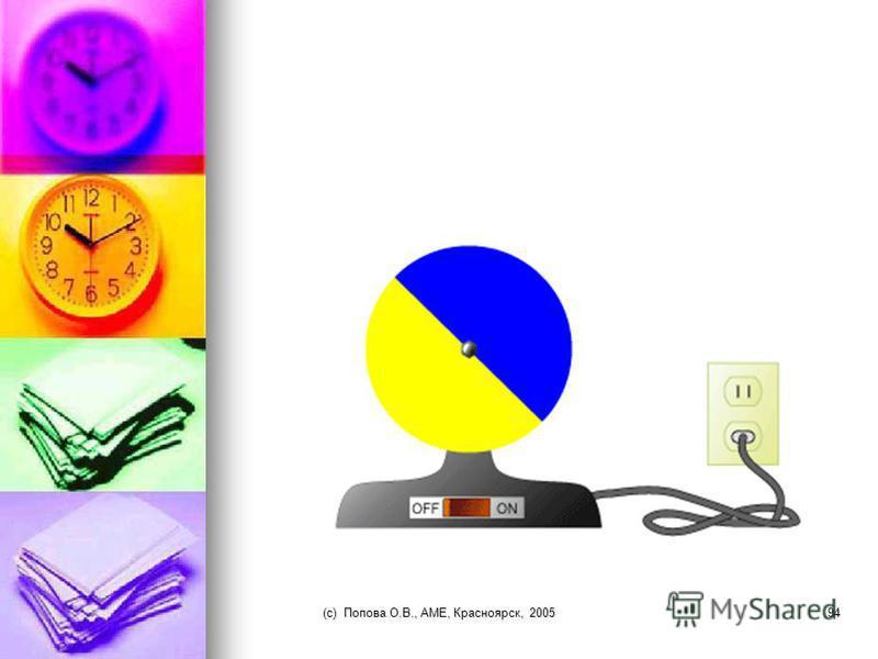 Графика: восприятие цвета В человеческом глазе присутствуют два вида рецепторов: палочки и колбочки. В человеческом глазе присутствуют два вида рецепторов: палочки и колбочки. Палочки реагируют на оттенки серого, а колбочки воспринимают спектр цветов