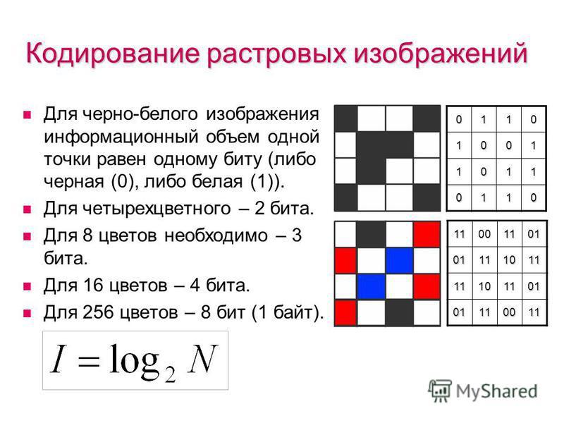 Цветовые модели RGB/ CMYK излучающиеотражающие аддитивныесубтрактивные пиксельрастр