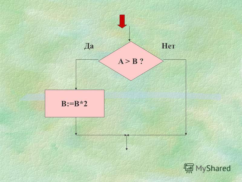 Да Нет A > B ? B:=B*2