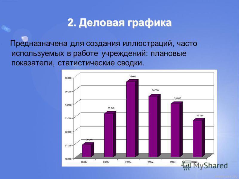 2. Деловая графика Предназначена для создания иллюстраций, часто используемых в работе учреждений: плановые показатели, статистические сводки.