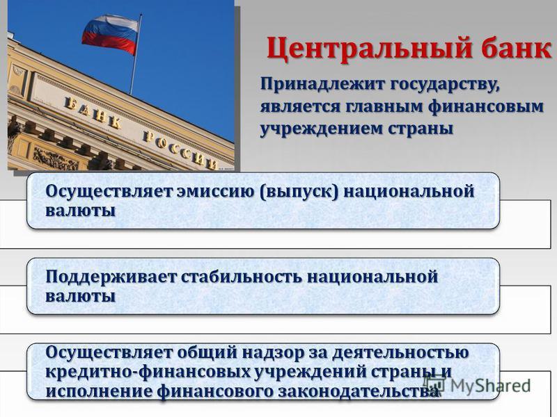 Центральный банк Принадлежит государству, является главным финансовым учреждением страны