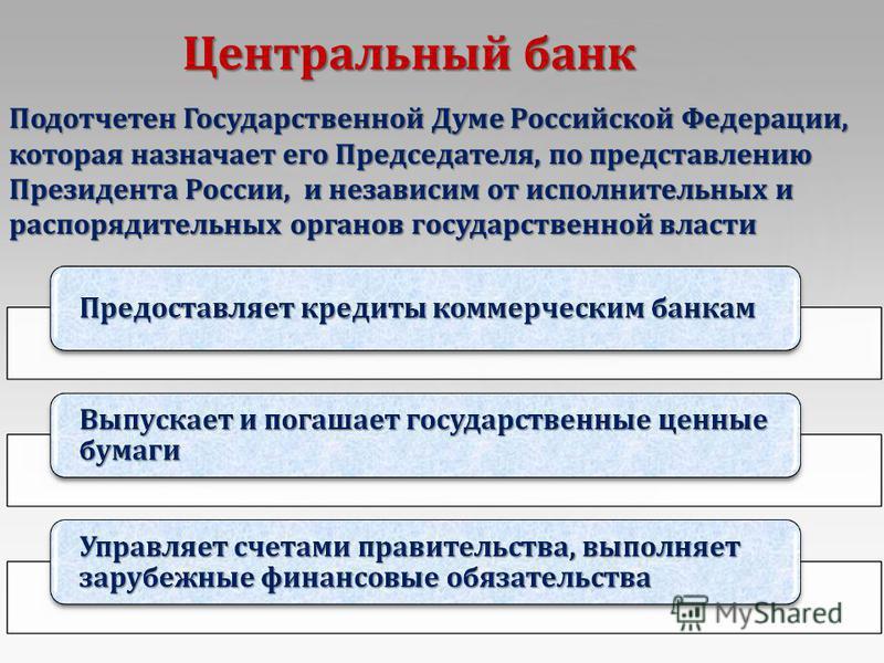 Центральный банк Подотчетен Государственной Думе Российской Федерации, которая назначает его Председателя, по представлению Президента России, и независим от исполнительных и распорядительных органов государственной власти