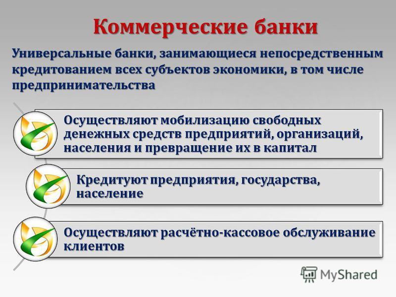 Коммерческие банки Универсальные банки, занимающиеся непосредственным кредитованием всех субъектов экономики, в том числе предпринимательства