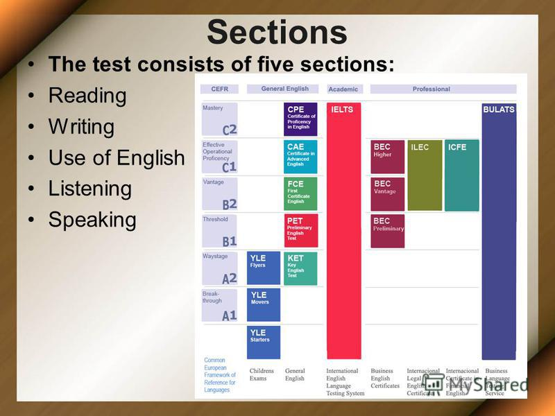 Sections The test consists of five sections: Reading Writing Use of English Listening Speaking
