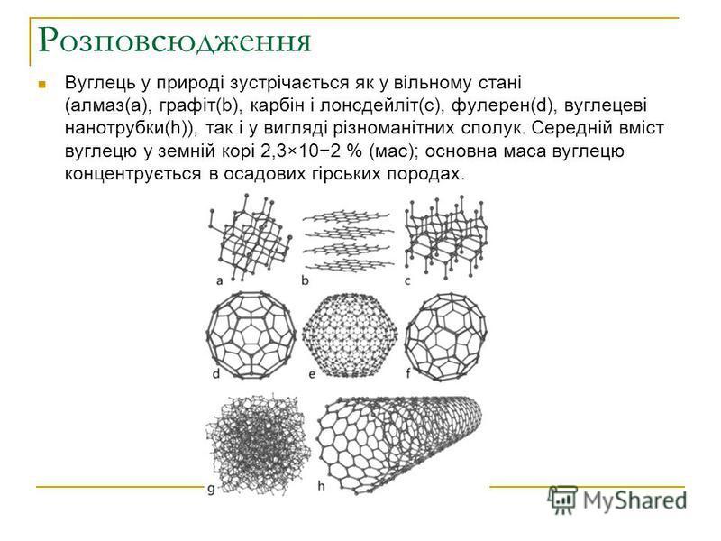 Розповсюдження Вуглець у природі зустрічається як у вільному стані (алмаз(а), графіт(b), карбін і лонсдейліт(c), фулерен(d), вуглецеві нанотрубки(h)), так і у вигляді різноманітних сполук. Середній вміст вуглецю у земній корі 2,3×102 % (мас); основна