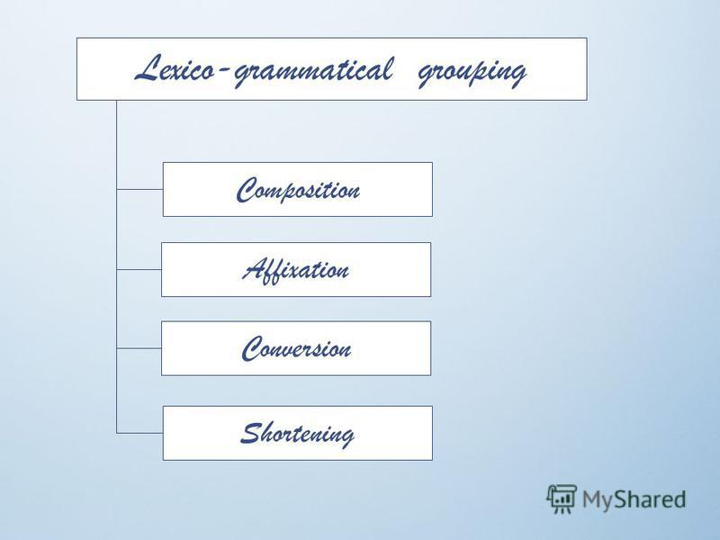 Lexico-grammatical grouping Composition Affixation Conversion Shortening