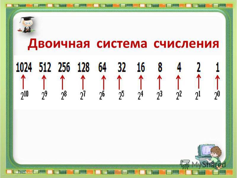 Двоичная система счисления Сергеенкова И.М. - ГБОУ Школа 1191 г. Москва