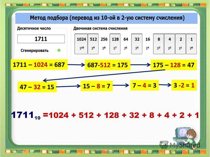 7 – 4 = 3 687-512 = 175175 – 128 = 47 47 – 32 = 15 15 – 8 = 7 3 -2 = 1 1711 – 1024 = 687 Сергеенкова И.М. - ГБОУ Школа 1191 г. Москва 1711 10 = 1024 + 512 + 128 + 32 + 8 + 4 + 2 + 1