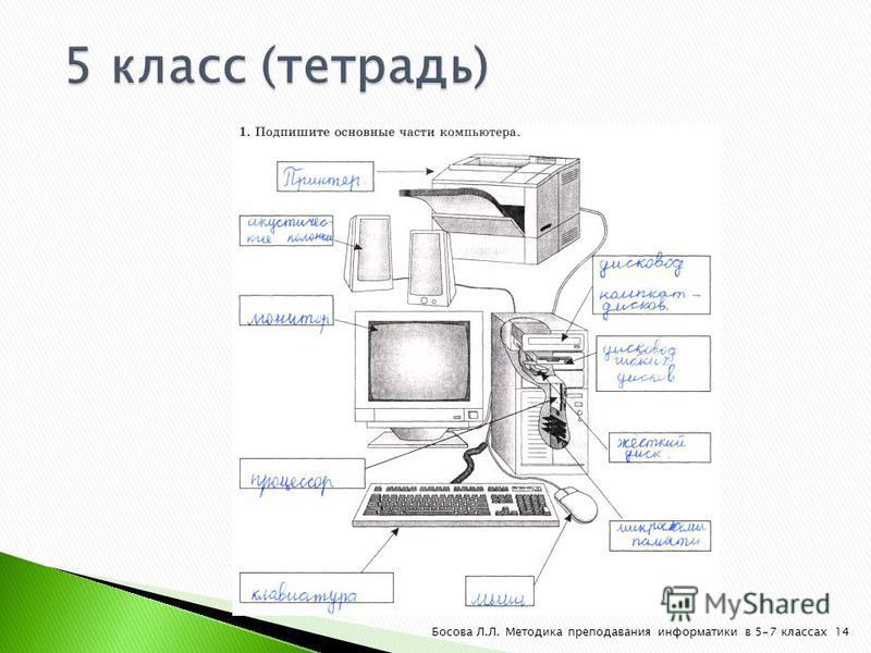 14Босова Л.Л. Методика преподавания информатики в 5-7 классах