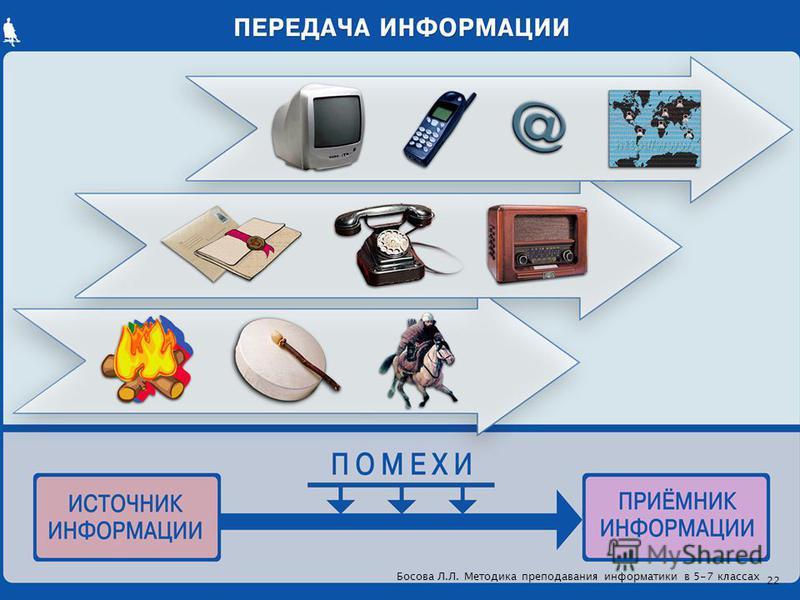 22 Босова Л.Л. Методика преподавания информатики в 5-7 классах