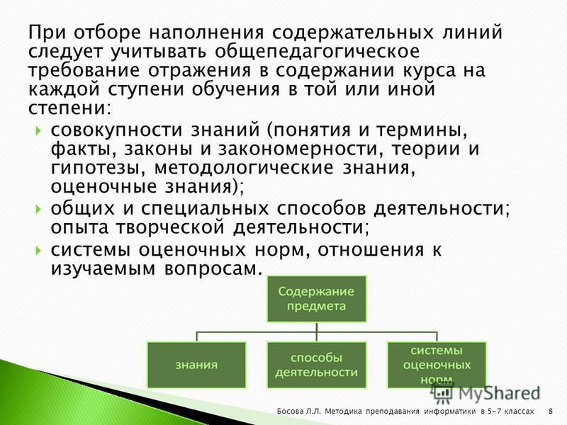 При отборе наполнения содержательных линий следует учитывать общепедагогическое требование отражения в содержании курса на каждой ступени обучения в той или иной степени: совокупности знаний (понятия и термины, факты, законы и закономерности, теории