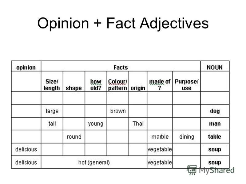 Opinion + Fact Adjectives