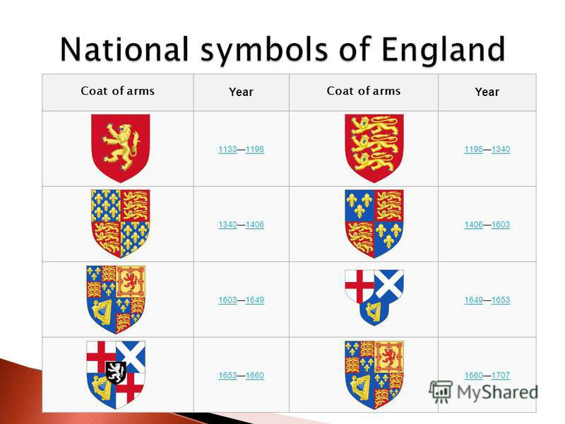 Coat of arms Year Coat of arms Year 1133113311981198 119813401340 134014061406 140616031603 160316491649 164916531653 165316601660 166017071707