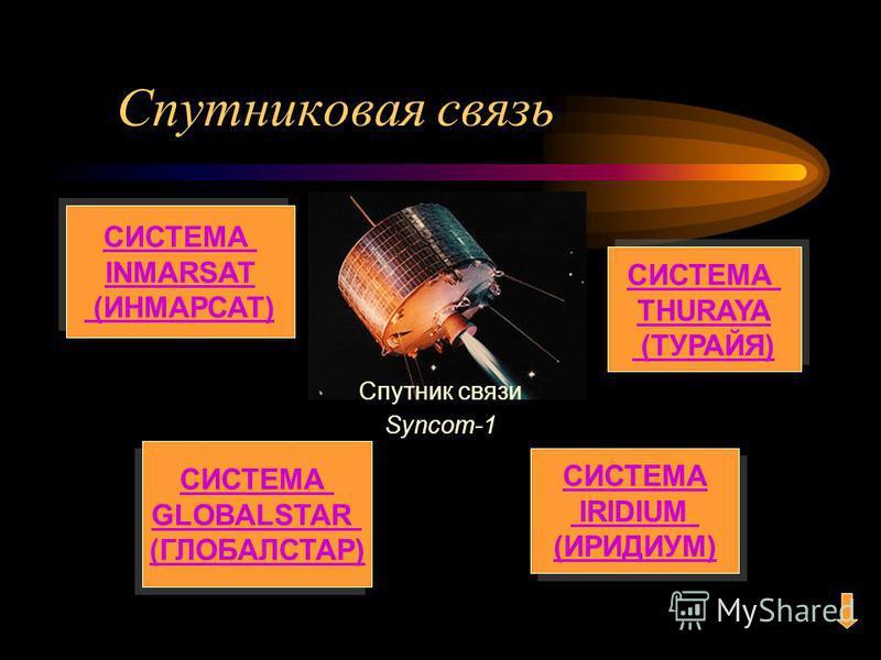 Спутниковая связь СИСТЕМА INMARSAT (ИНМАРСАТ) СИСТЕМА INMARSAT (ИНМАРСАТ) СИСТЕМА IRIDIUM (ИРИДИУМ) СИСТЕМА IRIDIUM (ИРИДИУМ) СИСТЕМА THURAYA (ТУРАЙЯ) СИСТЕМА THURAYA (ТУРАЙЯ) СИСТЕМА GLOBALSTAR (ГЛОБАЛСТАР) СИСТЕМА GLOBALSTAR (ГЛОБАЛСТАР) Спутник св