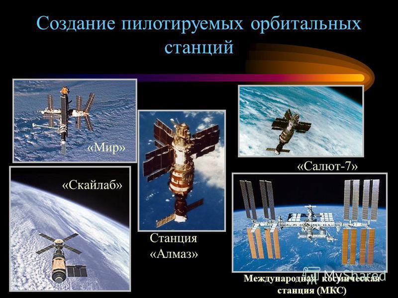 Создание пилотируемых орбитальных станций «Мир» «Скайлаб» «Салют-7» Международная космическая станция (МКС) Станция «Алмаз»