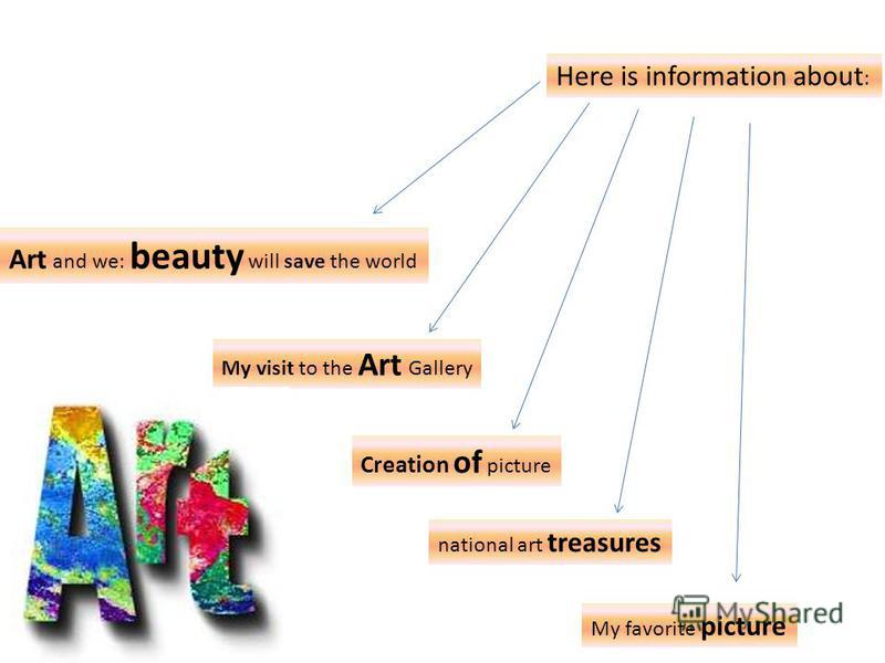 Here is information about : Art and we: beauty will save the world My visit to the Art Gallery national art treasures Creation of picture My favorite picture