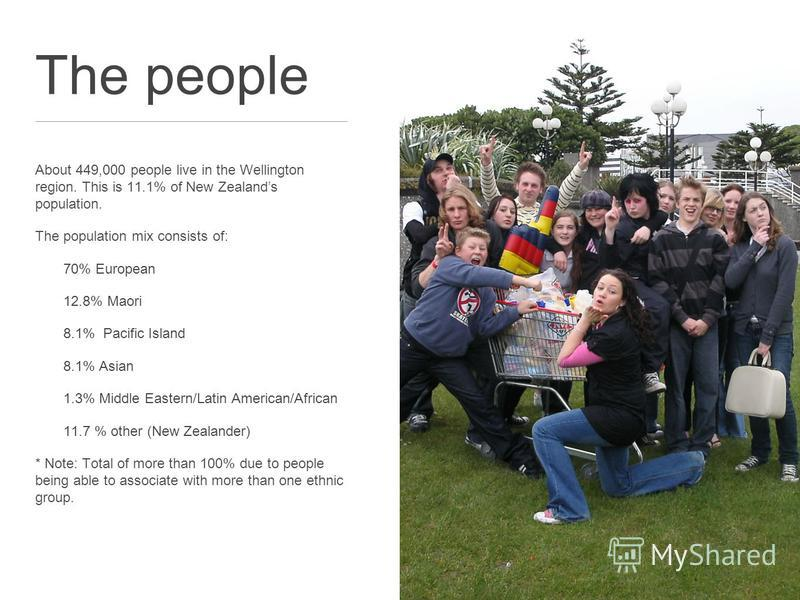 The people About 449,000 people live in the Wellington region. This is 11.1% of New Zealands population. The population mix consists of: 70% European 12.8% Maori 8.1% Pacific Island 8.1% Asian 1.3% Middle Eastern/Latin American/African 11.7 % other (