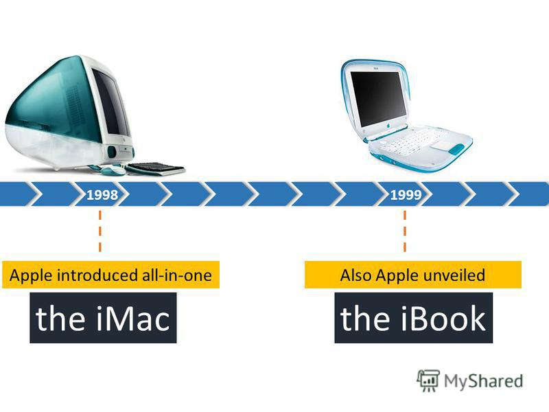 1998 1999 Apple introduced all-in-one the iMac Also Apple unveiled the iBook